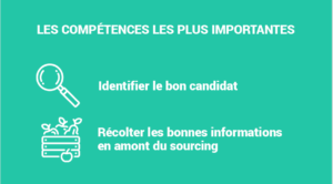 etude formation sourcing recrutement